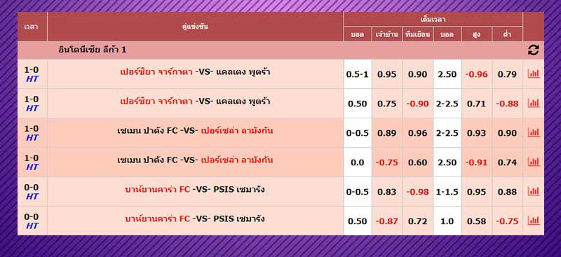 i99bet-VS-Sbobet-009